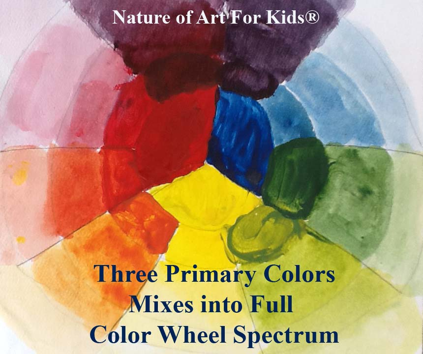 Coloring for Kids color mixing kids : Mixing primary colors for kids, beginning lessons |