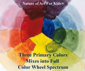 Kids Acrylic Paint | Art Projects safe non toxic